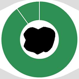 Hållbarhetsvärde: 2,7